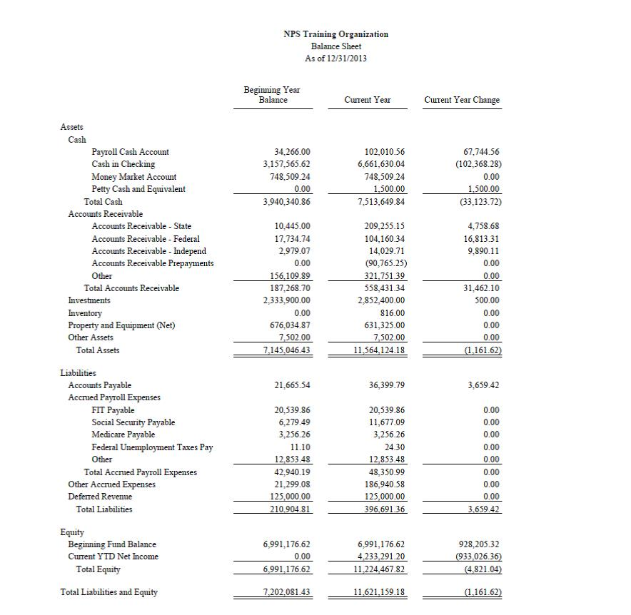 Captivating Balance Sheet